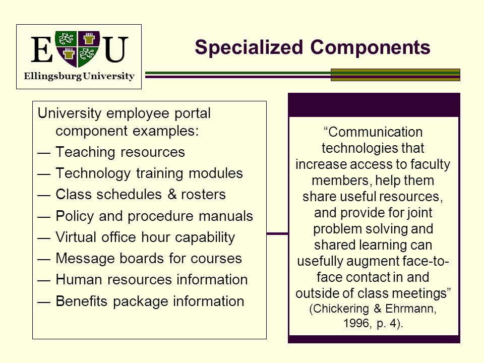 E U Ellingsburg University Specialized Components University employee portal component examples: Teaching resources Technology training modules Class