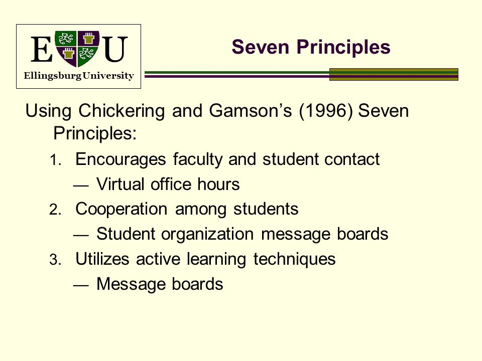 E U Ellingsburg University Seven Principles Using Chickering and Gamsons (1996) Seven Principles: 1. Encourages faculty and student contact Virtual of