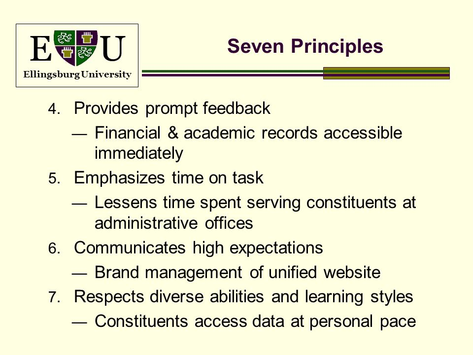 E U Ellingsburg University Seven Principles 4. Provides prompt feedback Financial & academic records accessible immediately 5. Emphasizes time on task
