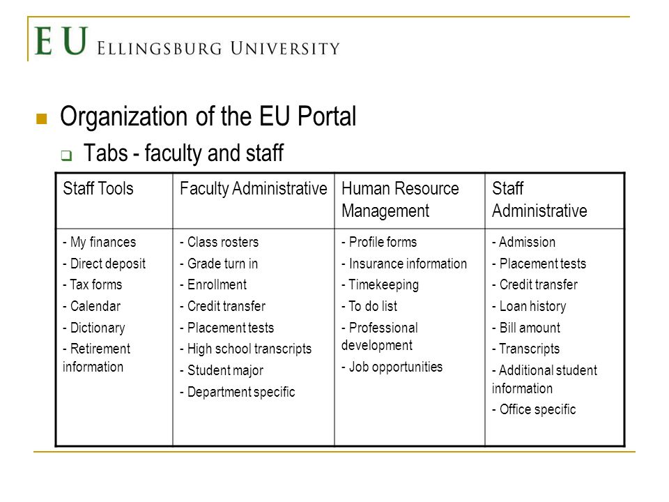 Organization of the EU Portal Tabs - faculty and staff Staff ToolsFaculty AdministrativeHuman Resource Management Staff Administrative - My finances - Direct deposit - Tax forms - Calendar - Dictionary - Retirement information - Class rosters - Grade turn in - Enrollment - Credit transfer - Placement tests - High school transcripts - Student major - Department specific - Profile forms - Insurance information - Timekeeping - To do list - Professional development - Job opportunities - Admission - Placement tests - Credit transfer - Loan history - Bill amount - Transcripts - Additional student information - Office specific