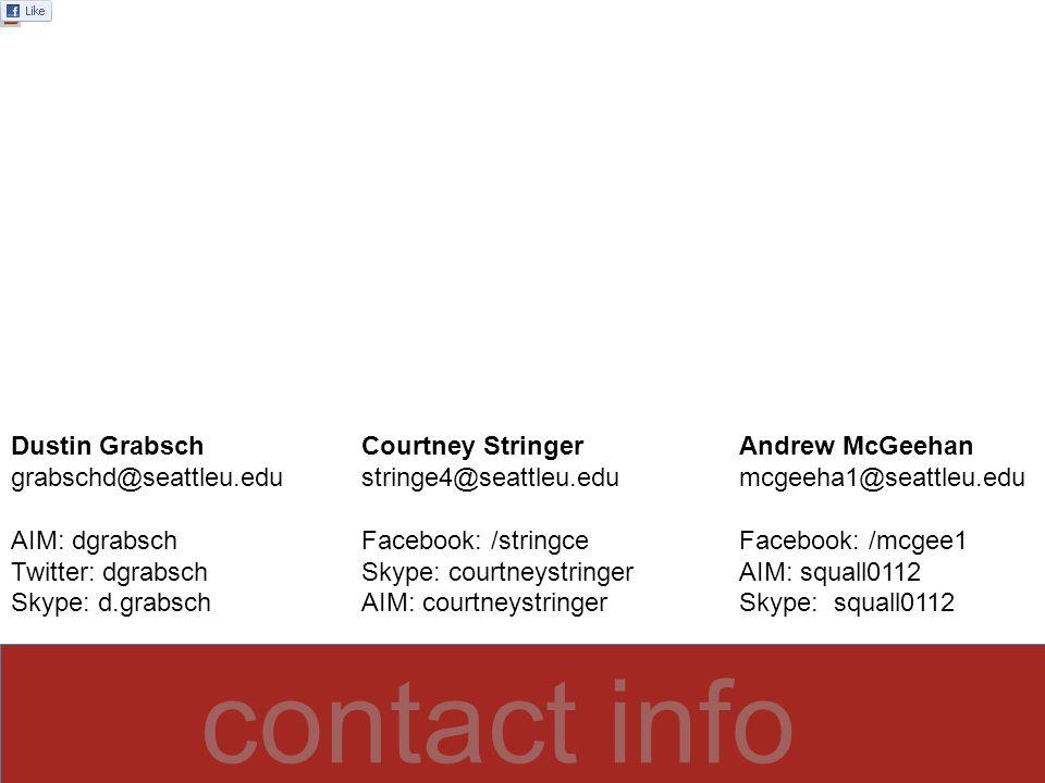 Dustin Grabsch grabschd@seattleu.edu AIM: dgrabsch Twitter: dgrabsch Skype: d.grabsch Courtney Stringer stringe4@seattleu.edu Facebook: /stringce Skyp