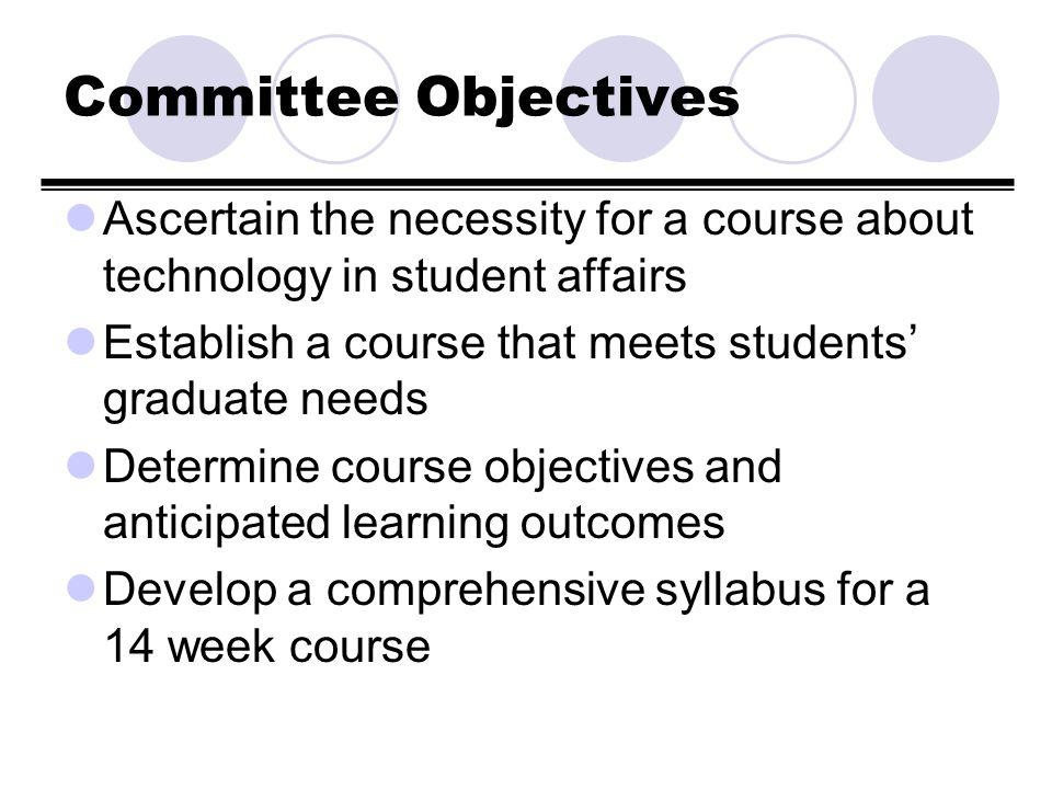 Module #9: Student Activities Activity, cont.