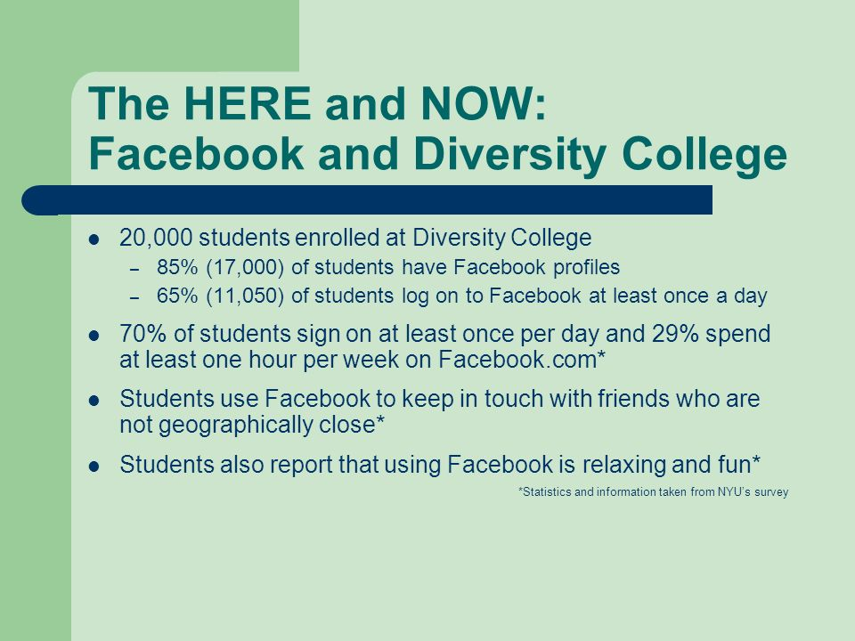 The HERE and NOW: Facebook and Diversity College 20,000 students enrolled at Diversity College – 85% (17,000) of students have Facebook profiles – 65%