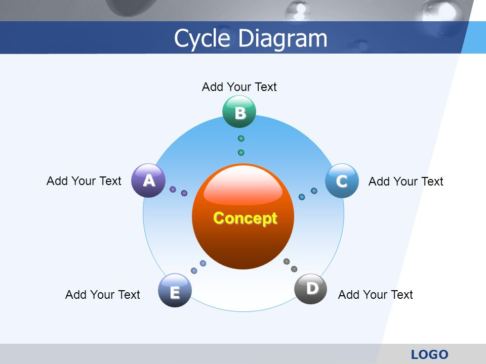 LOGO Cycle Diagram Concept B E C D A Add Your Text