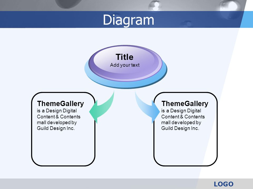 LOGO Diagram ThemeGallery is a Design Digital Content & Contents mall developed by Guild Design Inc. Title Add your text ThemeGallery is a Design Digi