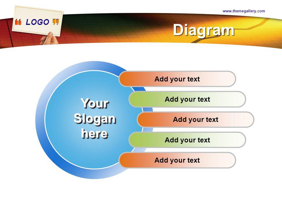 LOGO www.themegallery.com Diagram Add your text YourSloganhereYourSloganhere