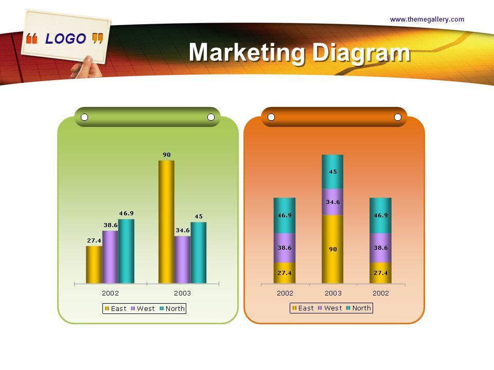 LOGO www.themegallery.com Marketing Diagram