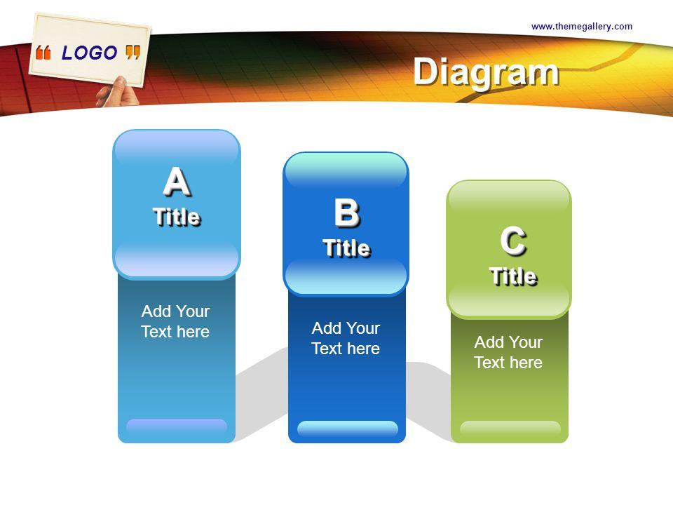 LOGO www.themegallery.com Diagram Add Your Text here ATitleATitle Add Your Text here CTitleCTitle Add Your Text here BTitleBTitle