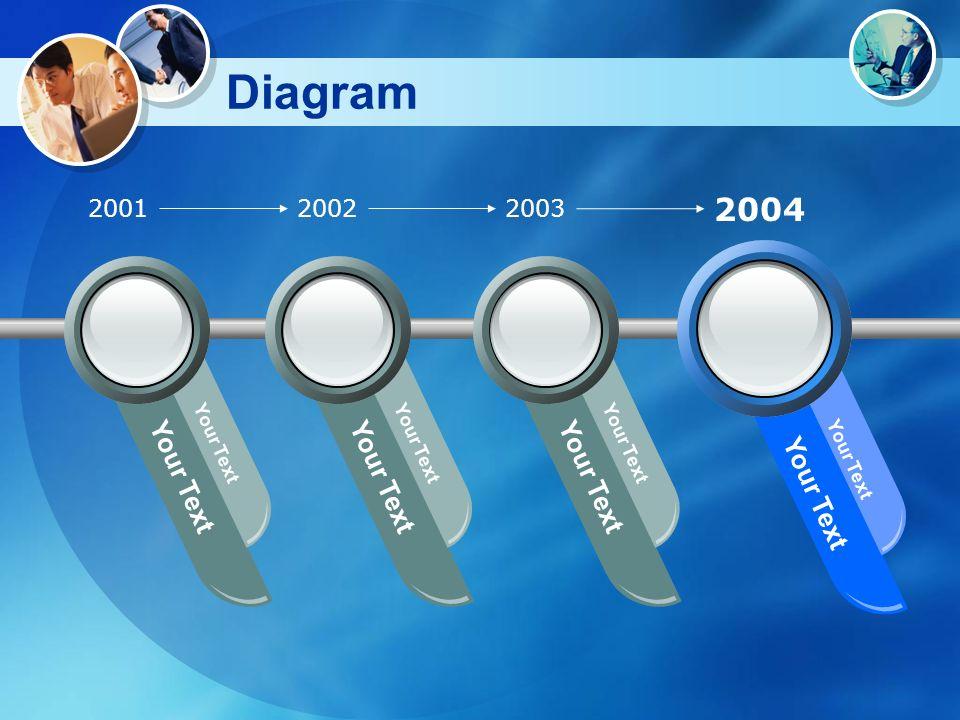 Diagram Your Text 200120022003 2004