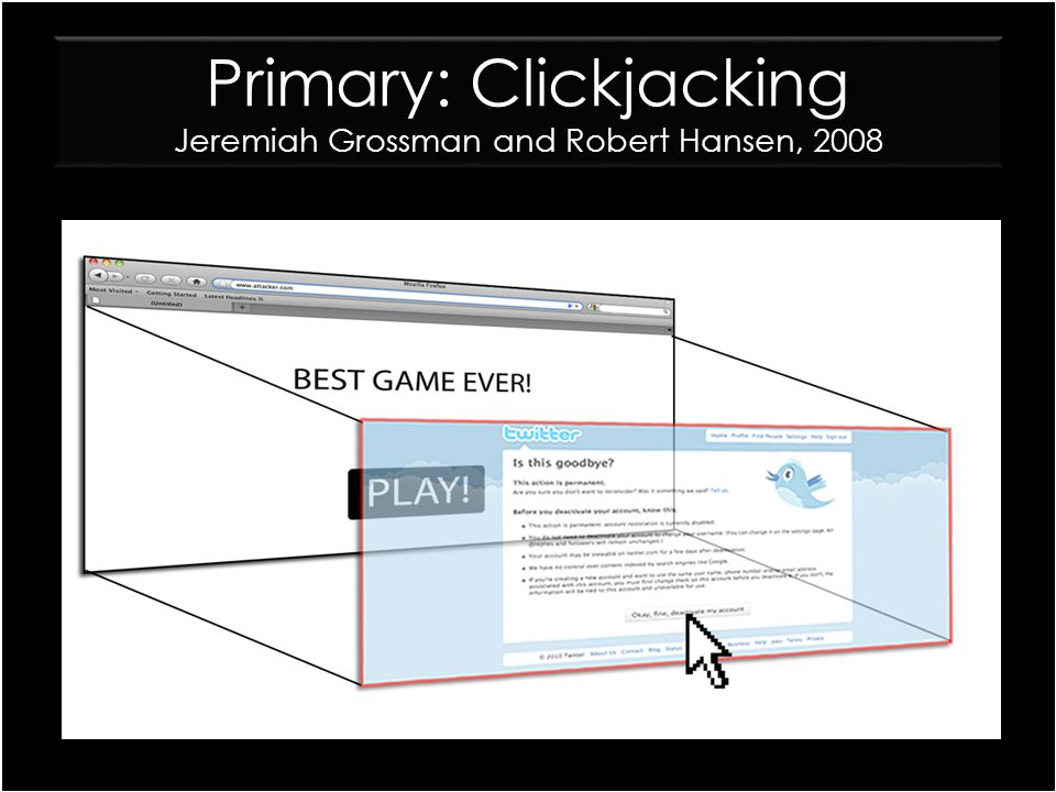 Primary: Clickjacking Jeremiah Grossman and Robert Hansen, 2008