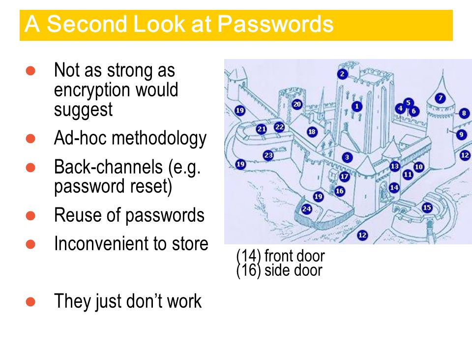 A Second Look at Passwords Not as strong as encryption would suggest Ad-hoc methodology Back-channels (e.g.