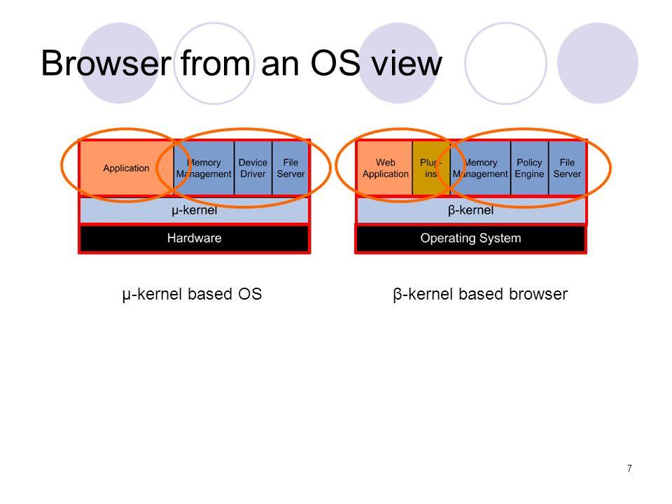8 β-kernel: primitives Address space Communication between browser components Identity of browser components