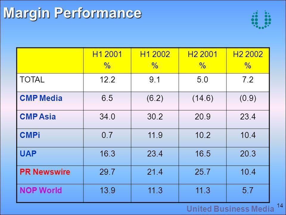 United Business Media 14 Margin Performance H1 2001 % H1 2002 % H2 2001 % H2 2002 % TOTAL12.29.15.07.2 CMP Media6.5(6.2)(14.6)(0.9) CMP Asia34.030.220.923.4 CMPi0.711.910.210.4 UAP16.323.416.520.3 PR Newswire29.721.425.710.4 NOP World13.911.3 5.7
