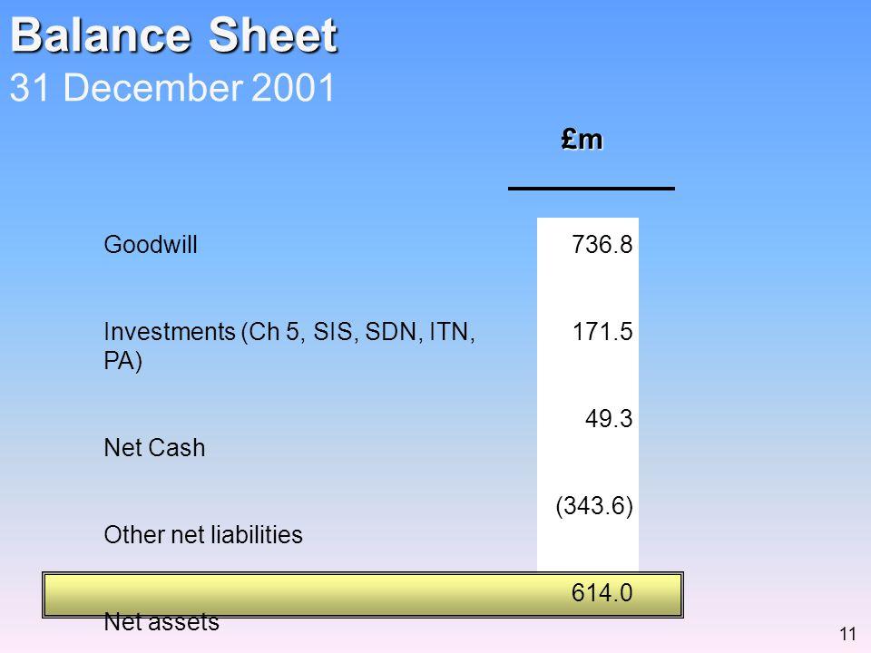 Goodwill Investments (Ch 5, SIS, SDN, ITN, PA) Net Cash Other net liabilities Net assets Balance Sheet Balance Sheet 31 December 2001£m 736.8 171.5 49.3 (343.6) 614.0 11
