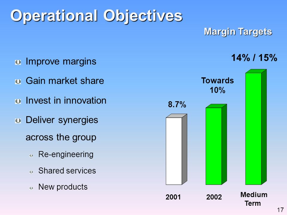 Operational Objectives Improve margins Gain market share Invest in innovation Deliver synergies across the group Re-engineering Shared services New products Margin Targets 2001 Medium Term 2002 8.7% Towards 10% 14% / 15% 17