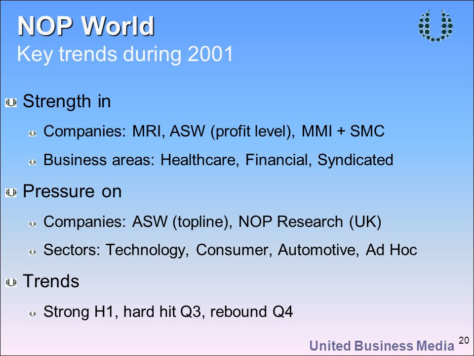 United Business Media 20 Strength in Companies: MRI, ASW (profit level), MMI + SMC Business areas: Healthcare, Financial, Syndicated Pressure on Companies: ASW (topline), NOP Research (UK) Sectors: Technology, Consumer, Automotive, Ad Hoc Trends Strong H1, hard hit Q3, rebound Q4 NOP World NOP World Key trends during 2001