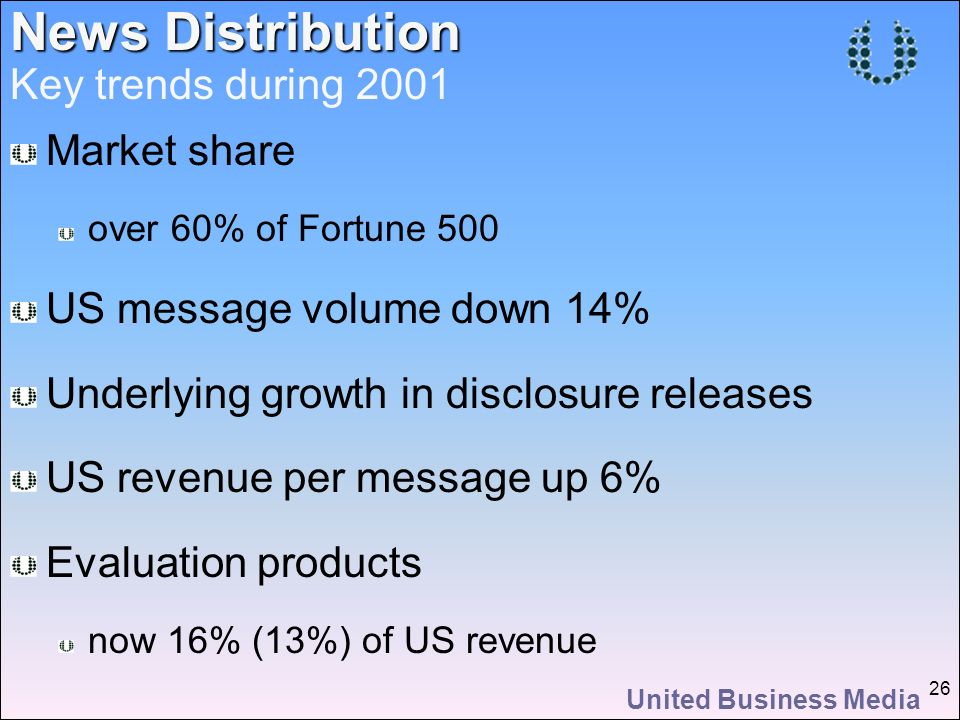 United Business Media 26 Market share over 60% of Fortune 500 US message volume down 14% Underlying growth in disclosure releases US revenue per message up 6% Evaluation products now 16% (13%) of US revenue News Distribution News Distribution Key trends during 2001