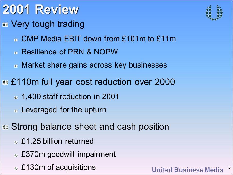 CMP Media CMP Media Monitoring key indicators Source: CMP, Broker Research 34 High Tech Capex and CMP Revenue Profitability of High Tech Corporates High Tech Capex Semiconductors