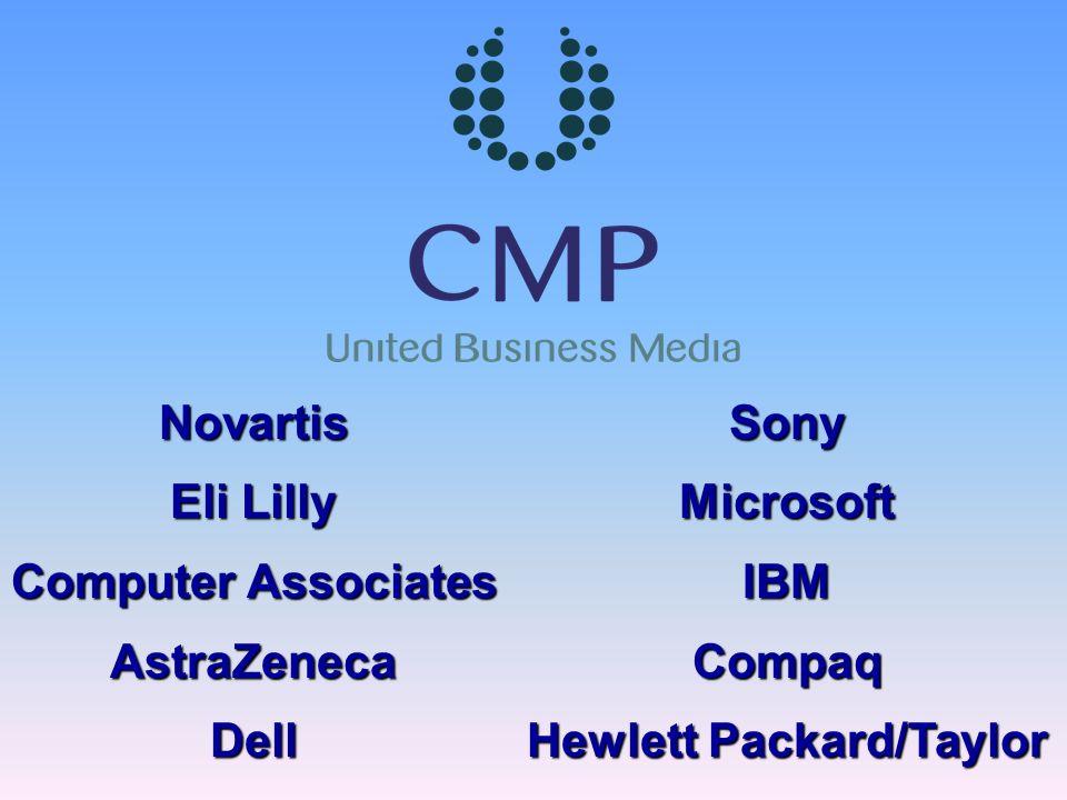 Novartis Eli Lilly Computer Associates AstraZenecaDellSonyMicrosoftIBMCompaq Hewlett Packard/Taylor