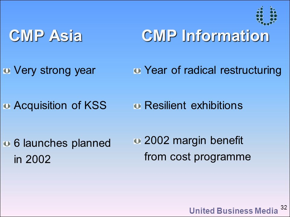 United Business Media 32 CMP Asia CMP Information Very strong year Acquisition of KSS 6 launches planned in 2002 Year of radical restructuring Resilient exhibitions 2002 margin benefit from cost programme