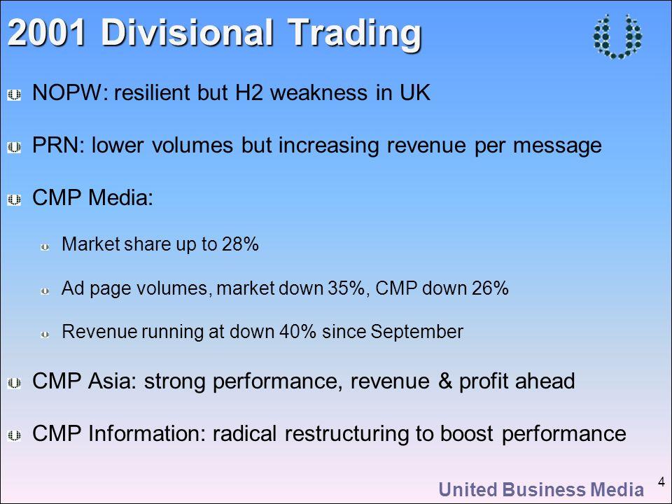 News Distribution News Distribution Twelve months to 31 December2001£m 2000 £m Change % Underlying % Turnover US RoW Operating profit US RoW Margins % 106.9 14.7 121.6 35.3 5.4 40.7 33.5 110.6 14.9 125.5 34.7 0.4 35.1 28.0 3.4 1.6 3.2 (1.7) (92.6) (13.8) (2.1) (3.9) (2.3) (6.6) (77.8) (15.6) 25 US Margin target over 30% in 2002