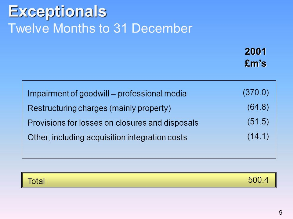 Impairment of goodwill – professional media Restructuring charges (mainly property) Provisions for losses on closures and disposals Other, including acquisition integration costs Total Exceptionals Exceptionals Twelve Months to 31 December2001£ms (370.0) (64.8) (51.5) (14.1) 500.4 9