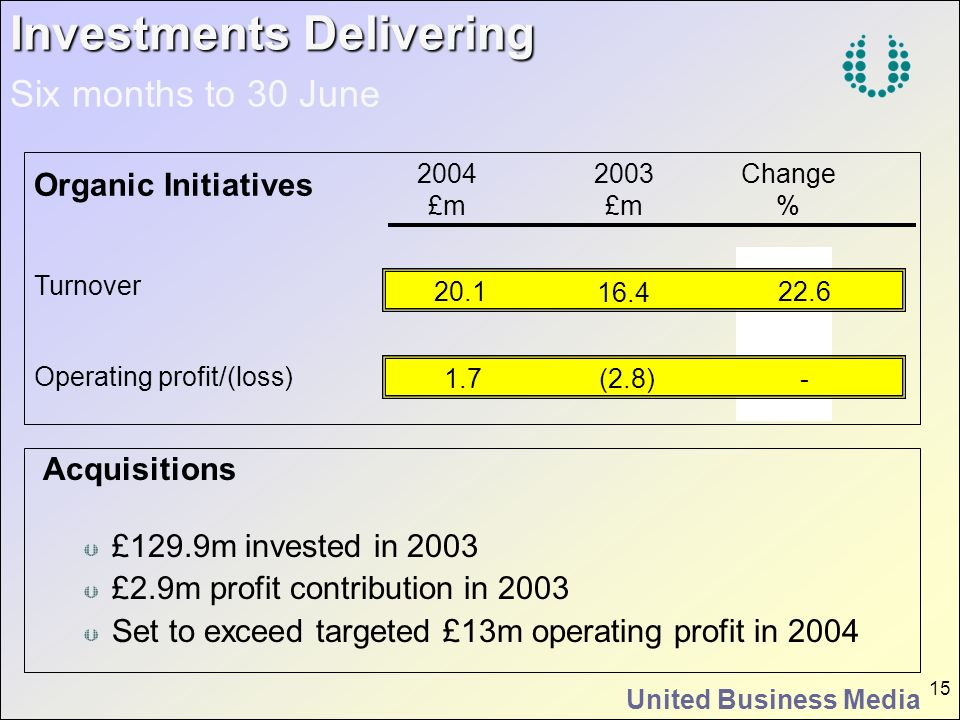 United Business Media 15 Investments Delivering Investments Delivering Six months to 30 June Acquisitions £129.9m invested in 2003 £2.9m profit contri