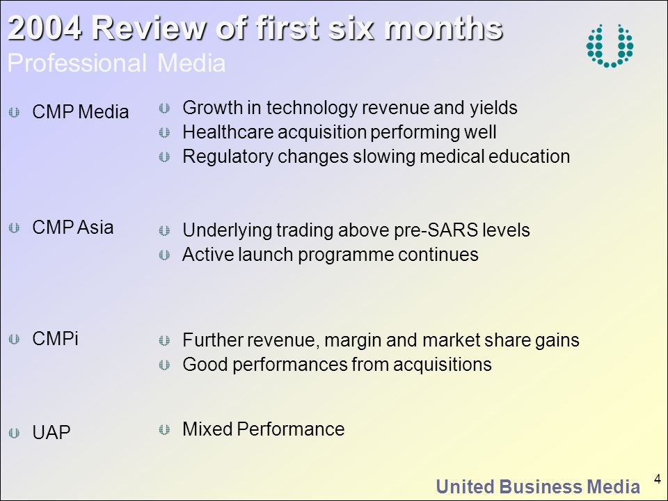 United Business Media 5 2004 Review of first six months Strong increase in margin US volumes and yields up Revenue growth from new products RoW approaching break-even Revenues and profits up Syndicated business and Eurisko performing well Healthcare revenue growth Restructuring NOP World to improve margins PR Newswire NOP World