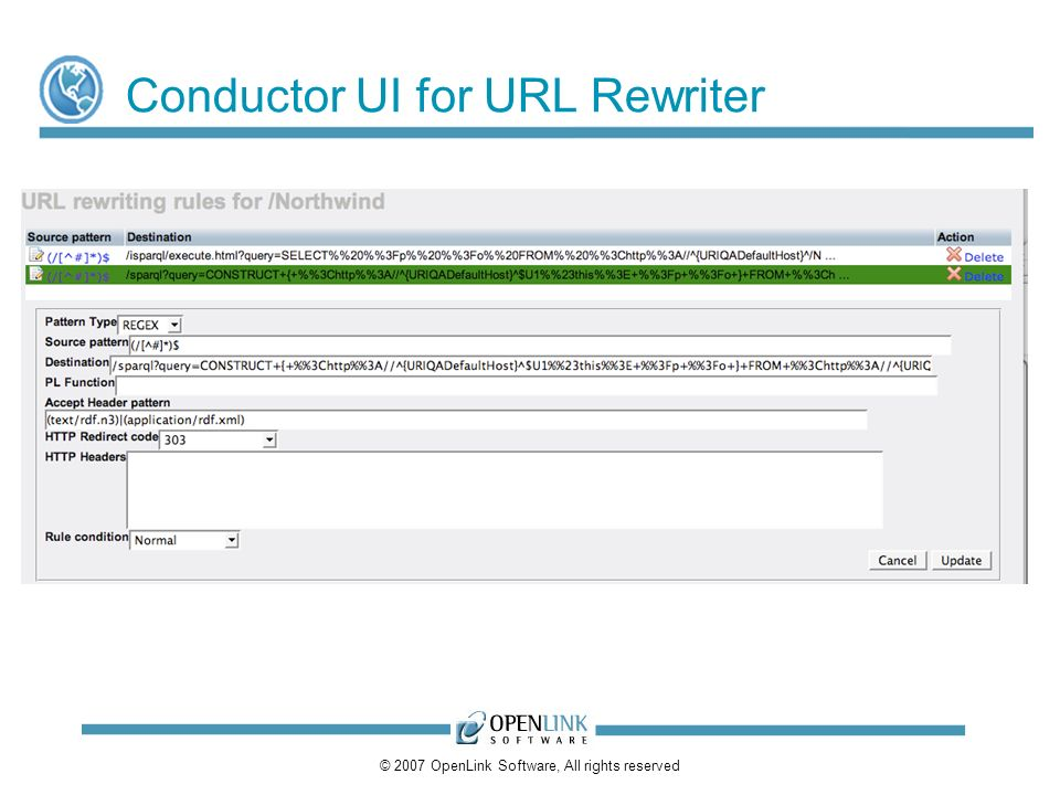 © 2007 OpenLink Software, All rights reserved Conductor UI for URL Rewriter