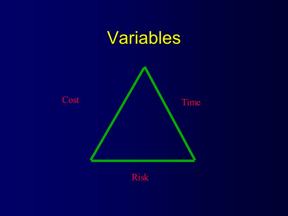 Variables Cost Risk Time
