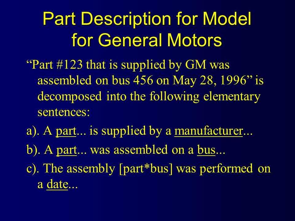 Part Description for Model for General Motors Part #123 that is supplied by GM was assembled on bus 456 on May 28, 1996 is decomposed into the followi