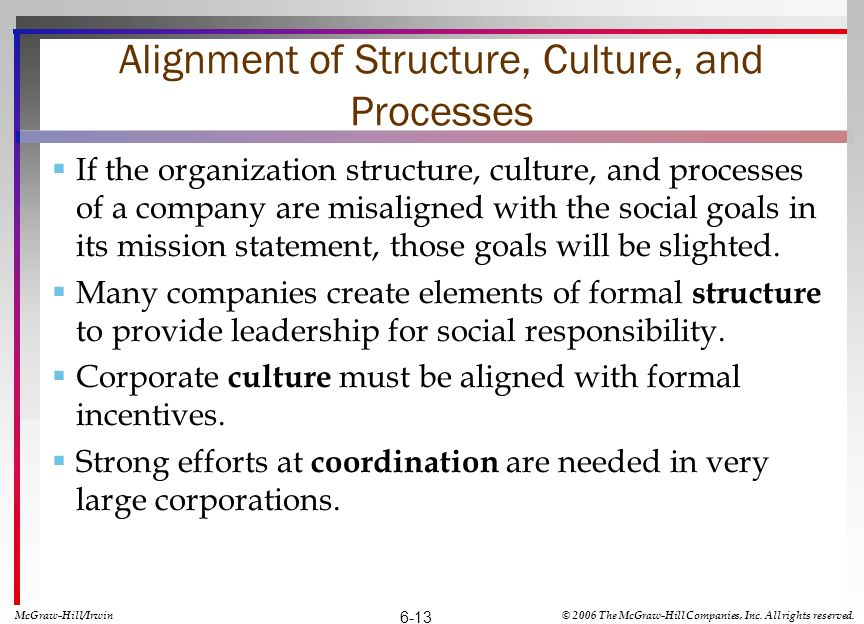 Alignment of Structure, Culture, and Processes If the organization structure, culture, and processes of a company are misaligned with the social goals in its mission statement, those goals will be slighted.