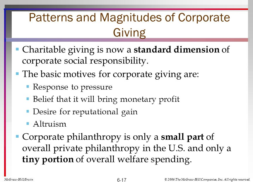 Patterns and Magnitudes of Corporate Giving Charitable giving is now a standard dimension of corporate social responsibility. The basic motives for co