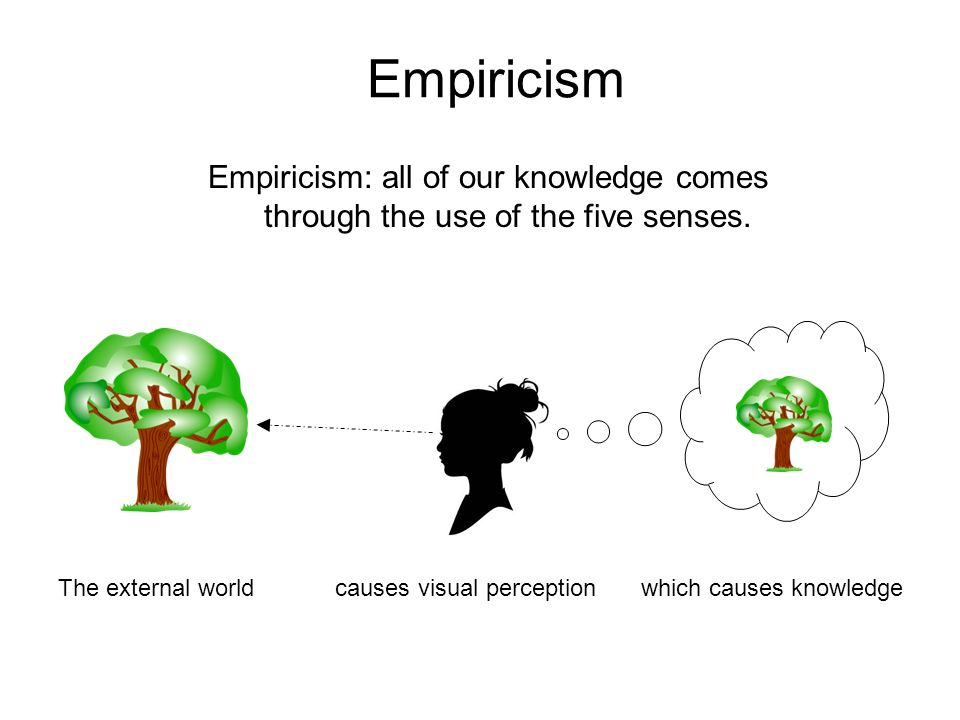 Empiricism Empiricism: all of our knowledge comes through the use of the five senses. The external world causes visual perception which causes knowled