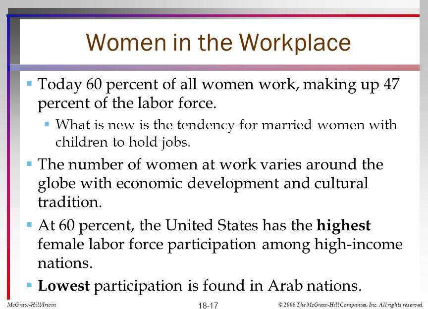 Women in the Workplace Today 60 percent of all women work, making up 47 percent of the labor force. What is new is the tendency for married women with