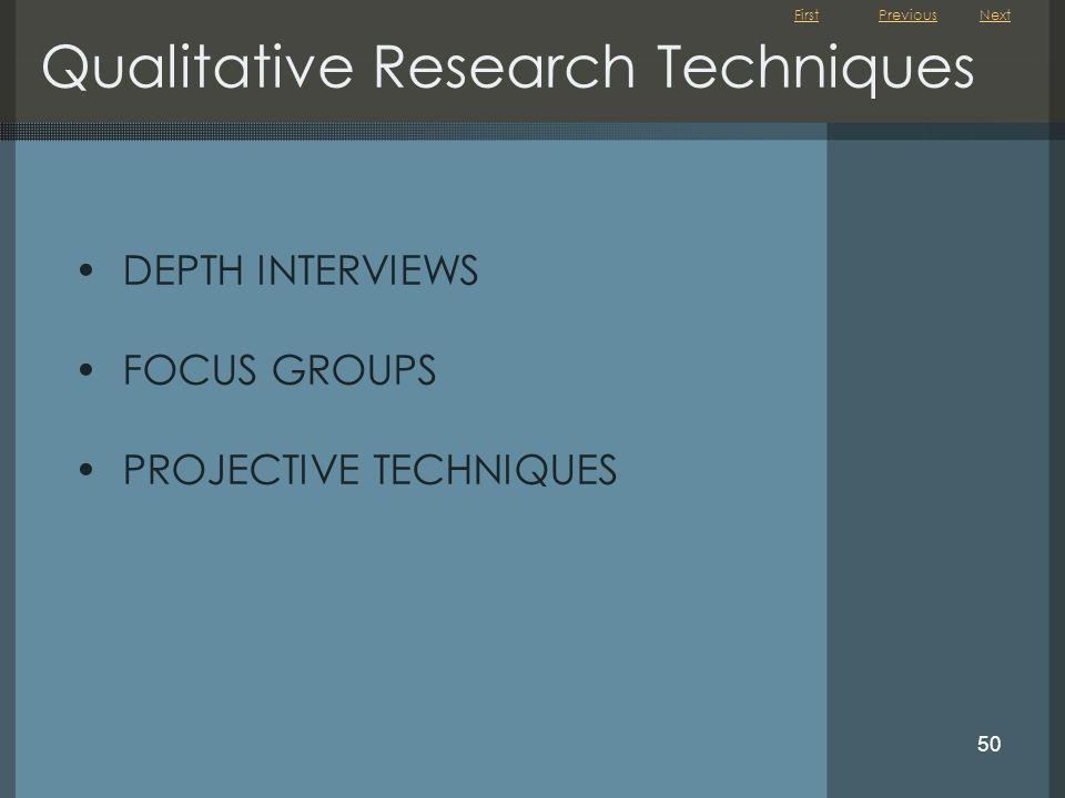 First 50 Qualitative Research Techniques DEPTH INTERVIEWS FOCUS GROUPS PROJECTIVE TECHNIQUES NextPrevious