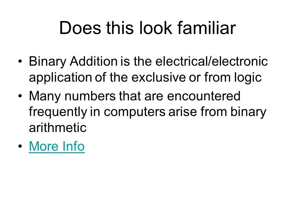 Graphic Representation of Addition 00000010Register 1 00000010Register 2 00000100Accumulator