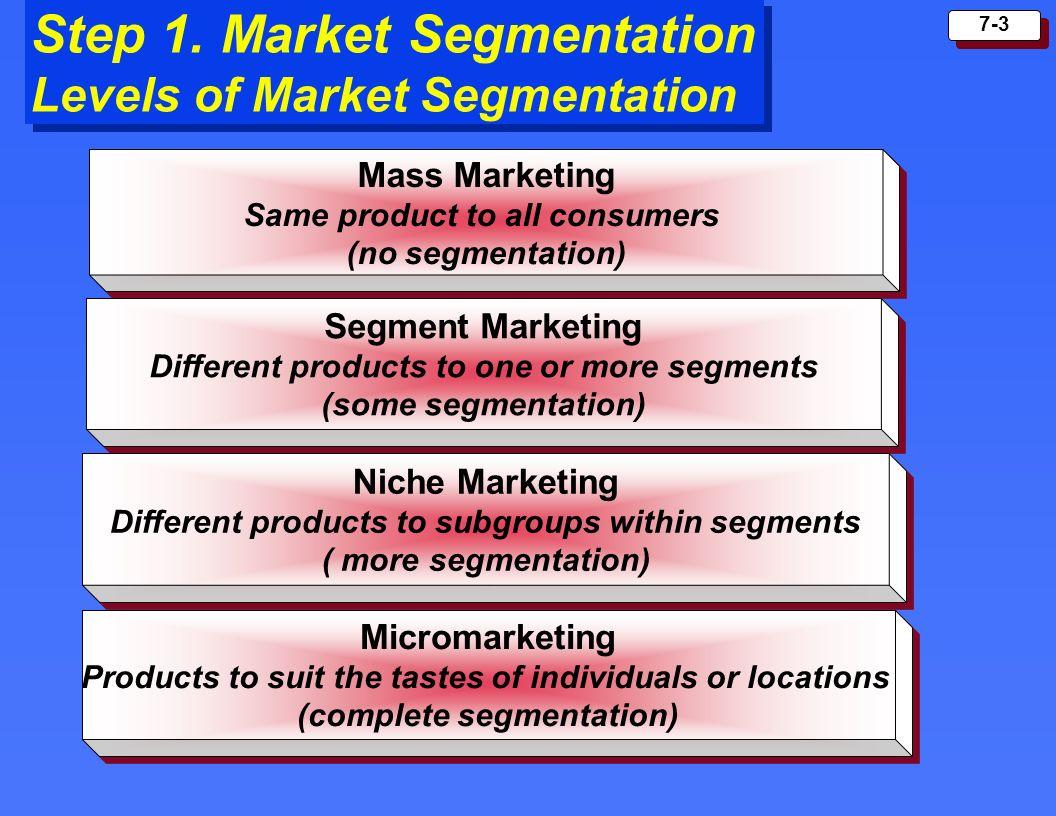 7-3 Step 1. Market Segmentation Levels of Market Segmentation Mass Marketing Same product to all consumers (no segmentation) Mass Marketing Same produ