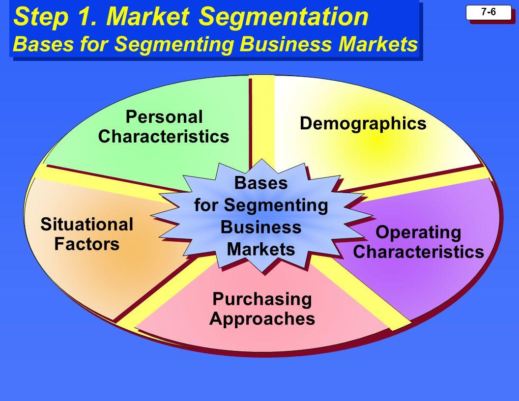 7-6 Step 1. Market Segmentation Bases for Segmenting Business Markets Bases for Segmenting Business Markets Bases for Segmenting Business Markets Demo