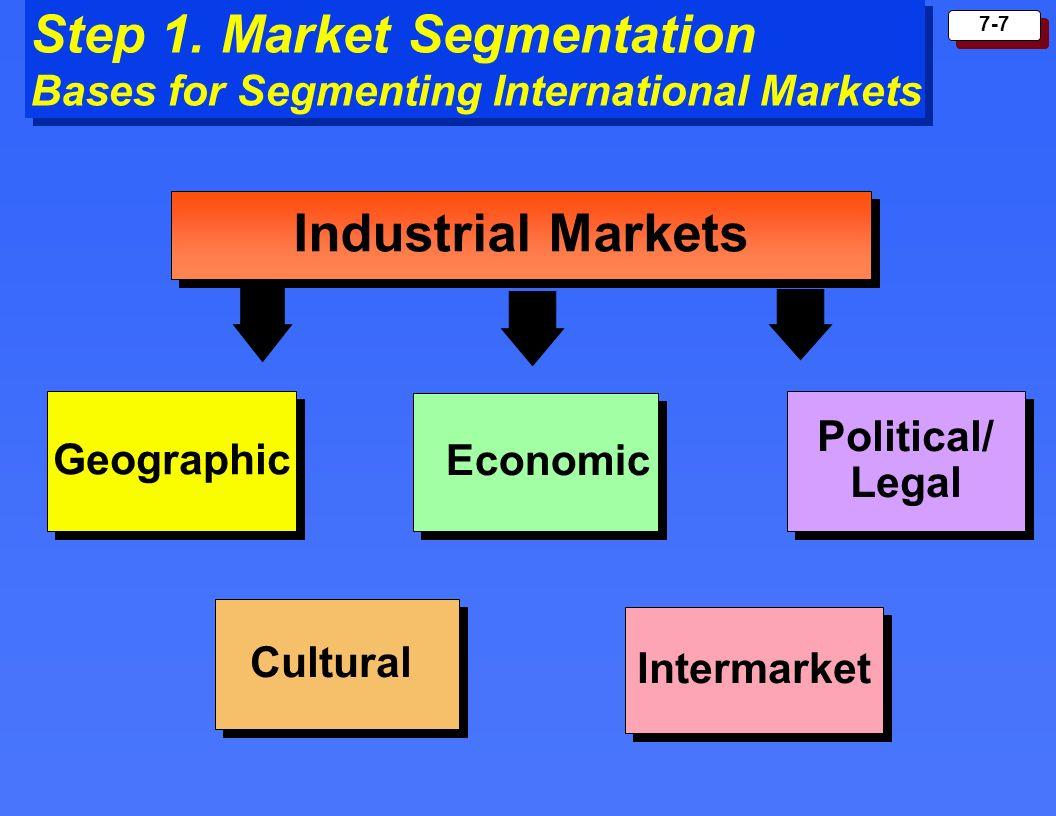 7-7 Step 1. Market Segmentation Bases for Segmenting International Markets Political/ Legal Political/ Legal Cultural Intermarket Economic Geographic
