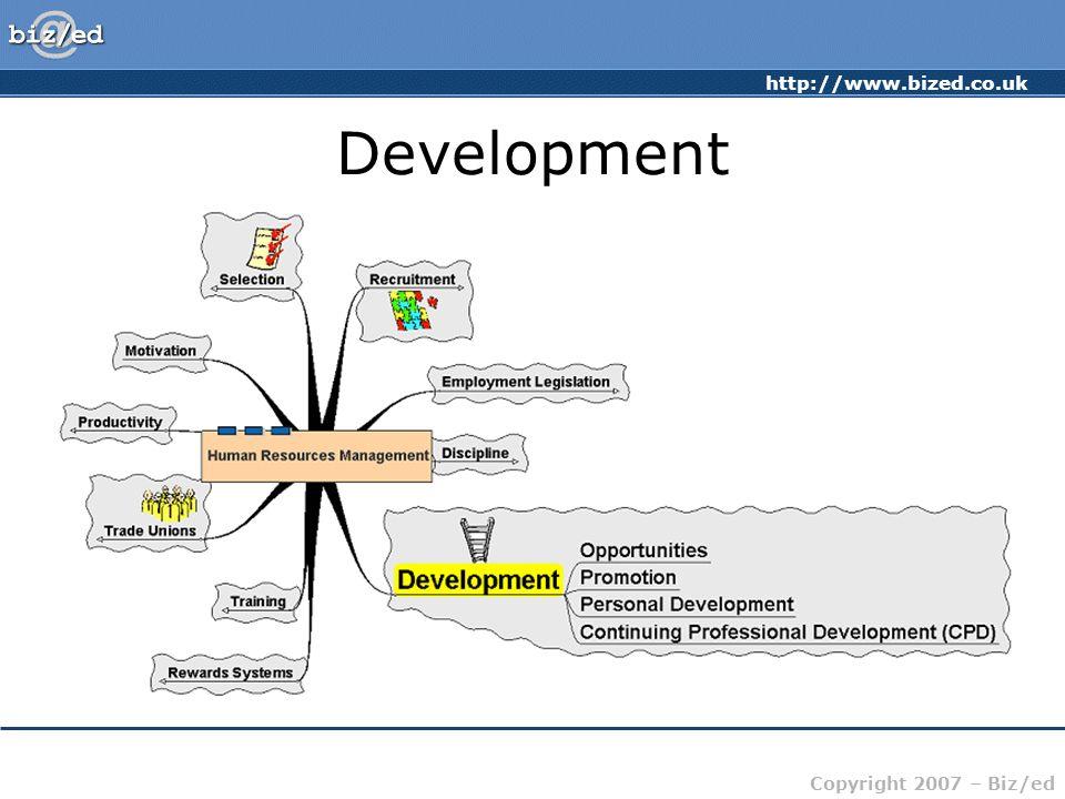 http://www.bized.co.uk Copyright 2007 – Biz/ed Development