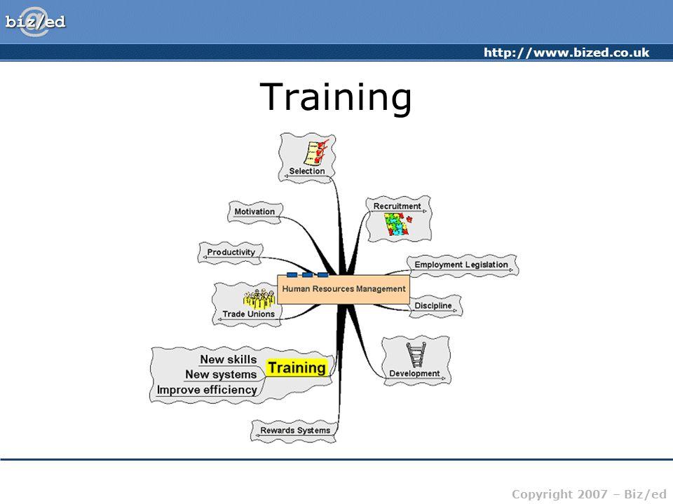 http://www.bized.co.uk Copyright 2007 – Biz/ed Training