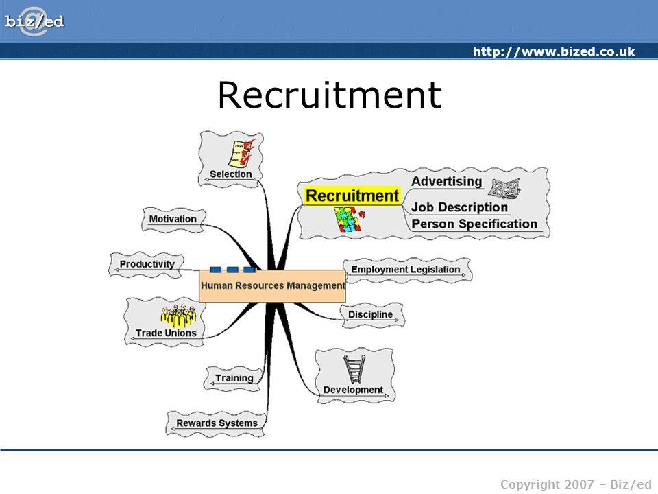 http://www.bized.co.uk Copyright 2007 – Biz/ed Recruitment