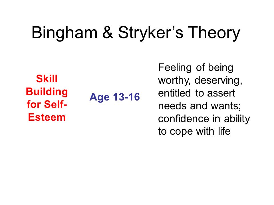 Skill Building for Self- Esteem Age 13-16 Feeling of being worthy, deserving, entitled to assert needs and wants; confidence in ability to cope with l