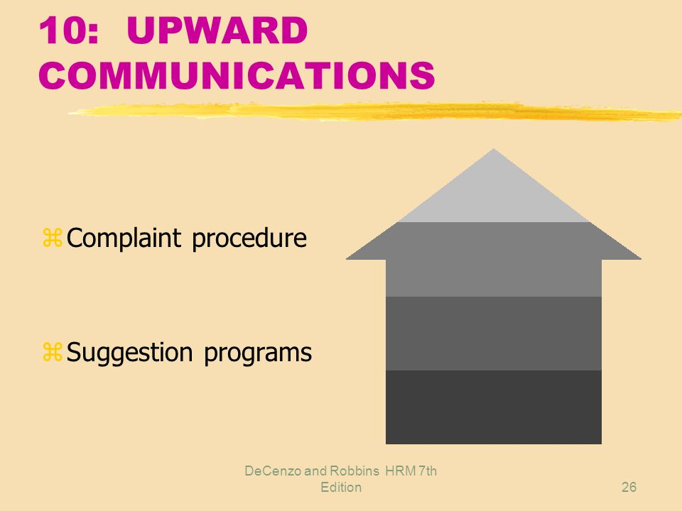 DeCenzo and Robbins HRM 7th Edition25 9: COMMUNICATION METHODS zFOR OFFSITE EMPLOYEES yFacsimile machines yEmails yInternet yPhone