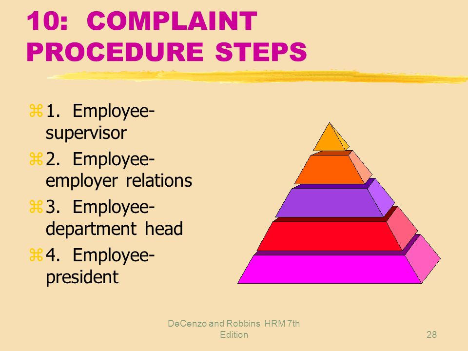 DeCenzo and Robbins HRM 7th Edition27 10: COMPLAINT PROCEDURE z Question company actions z Appropriate behaviors z Unions yGrievance procedure yCollec