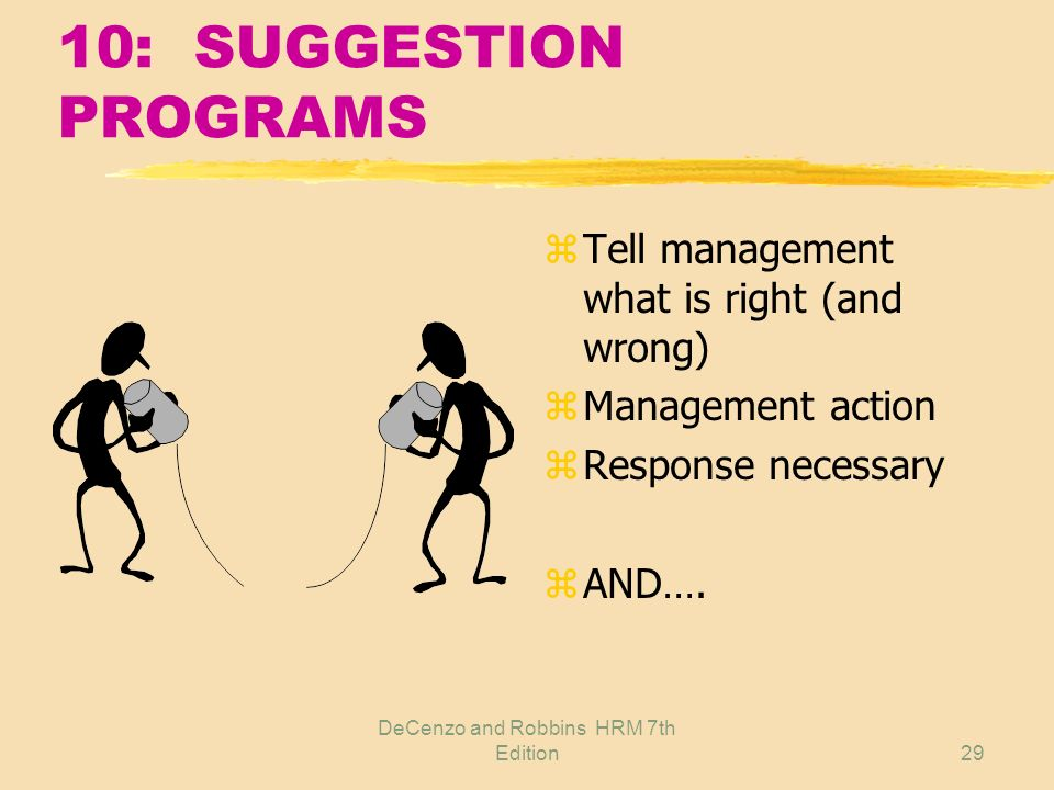 DeCenzo and Robbins HRM 7th Edition28 10: COMPLAINT PROCEDURE STEPS z1. Employee- supervisor z2. Employee- employer relations z3. Employee- department
