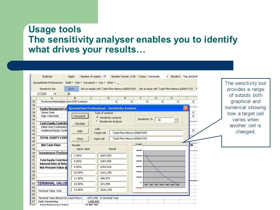 Usage tools The sensitivity analyser enables you to identify what drives your results… The sensitivity tool provides a range of outputs both graphical