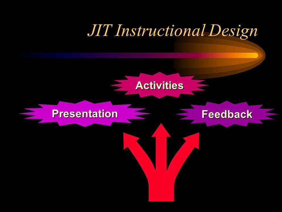 JIT Instructional Design Presentation Feedback Activities