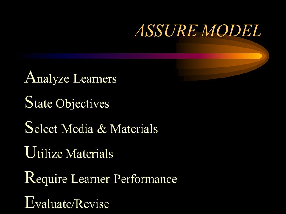 ASSURE MODEL A nalyze Learners S tate Objectives S elect Media & Materials U tilize Materials R equire Learner Performance E valuate/Revise